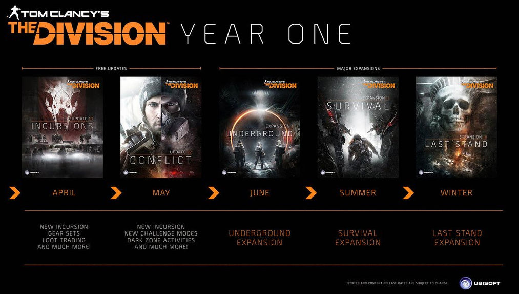 tom_clancy_the_division_year_one
